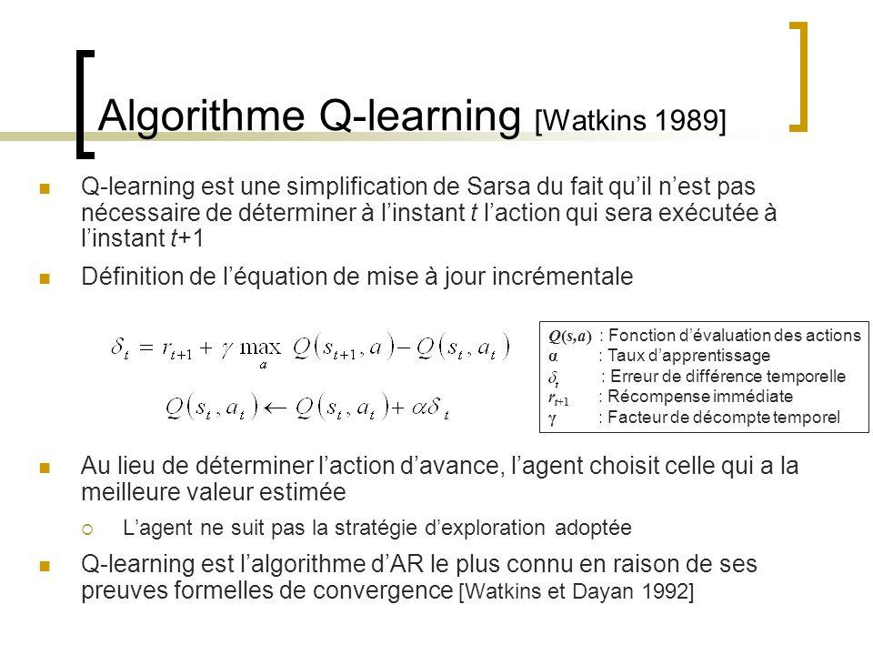 Algorithme Q-learning [Watkins 1989]